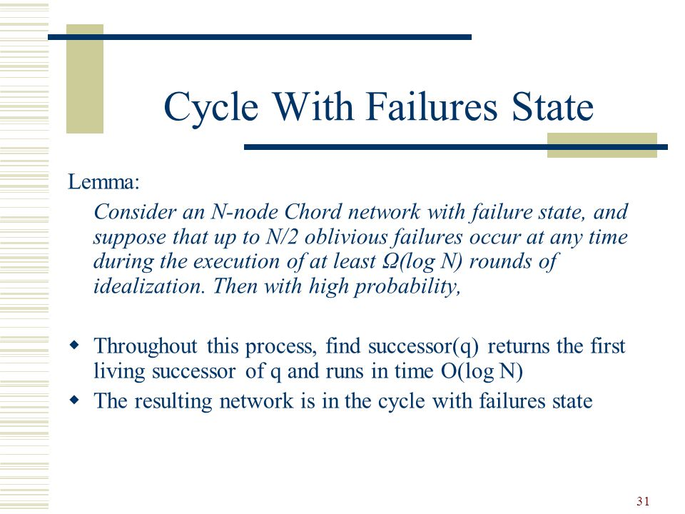 31 Cycle With Failures State Lemma: Consider an N-node Chord network with failure state, and suppose that up to N/2 oblivious failures occur at any time during the execution of at least Ω(log N) rounds of idealization.