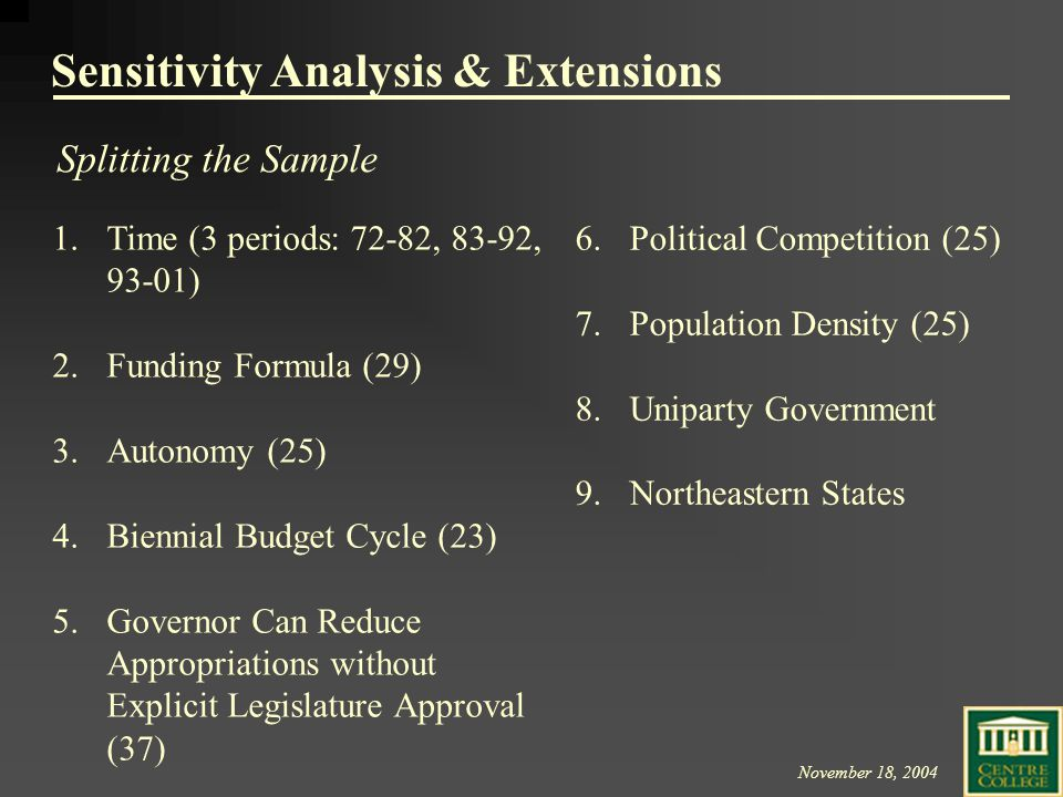 November 18, 2004 Splitting the Sample 1.Time (3 periods: 72-82, 83-92, 93-01) 2.Funding Formula (29) 3.Autonomy (25) 4.Biennial Budget Cycle (23) 5.Governor Can Reduce Appropriations without Explicit Legislature Approval (37) 6.Political Competition (25) 7.Population Density (25) 8.Uniparty Government 9.Northeastern States Sensitivity Analysis & Extensions