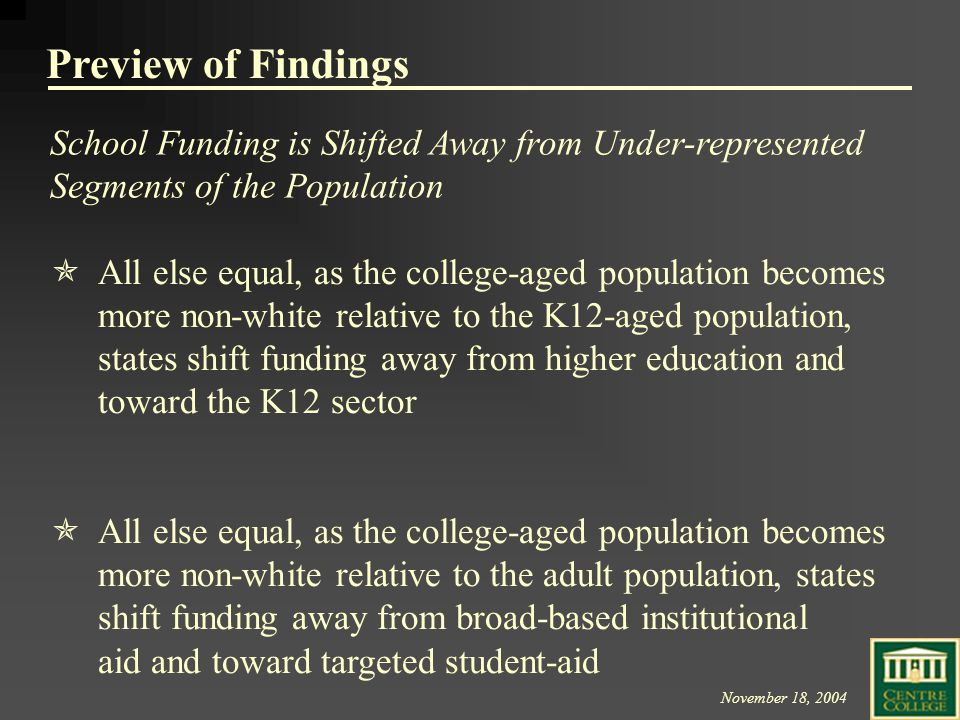 November 18, 2004 Preview of Findings School Funding is Shifted Away from Under-represented Segments of the Population  All else equal, as the college-aged population becomes more non-white relative to the K12-aged population, states shift funding away from higher education and toward the K12 sector  All else equal, as the college-aged population becomes more non-white relative to the adult population, states shift funding away from broad-based institutional aid and toward targeted student-aid