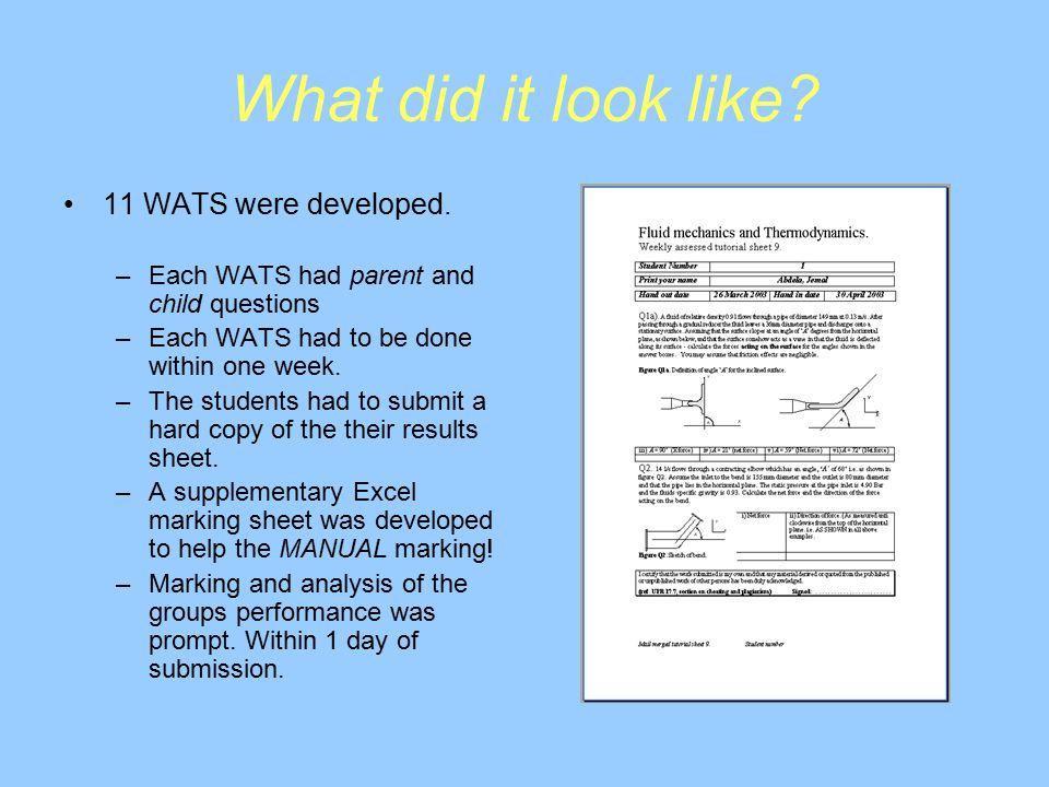What did it look like. 11 WATS were developed.