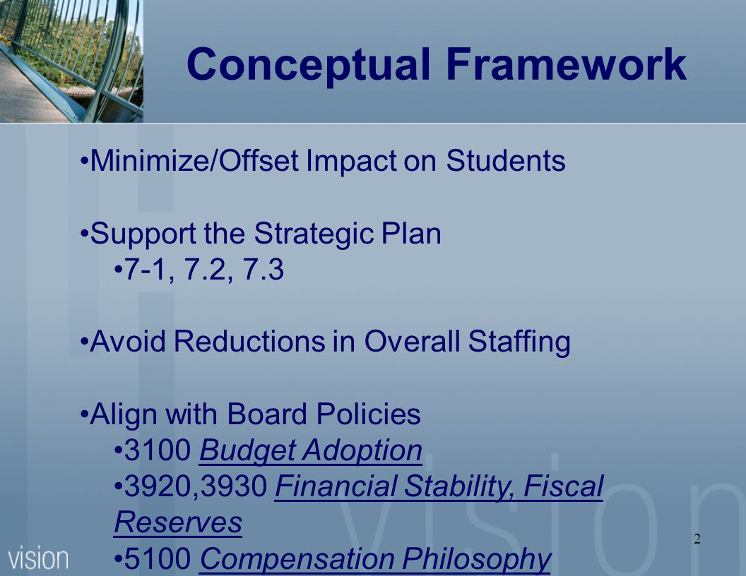 2 Conceptual Framework Minimize/Offset Impact on Students Support the Strategic Plan 7-1, 7.2, 7.3 Avoid Reductions in Overall Staffing Align with Board Policies 3100 Budget Adoption 3920,3930 Financial Stability, Fiscal Reserves 5100 Compensation Philosophy