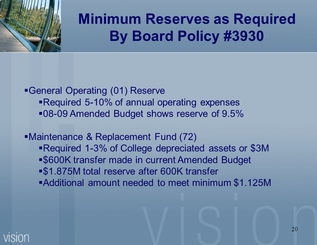 20 Minimum Reserves as Required By Board Policy #3930  General Operating (01) Reserve  Required 5-10% of annual operating expenses  Amended Budget shows reserve of 9.5%  Maintenance & Replacement Fund (72)  Required 1-3% of College depreciated assets or $3M  $600K transfer made in current Amended Budget  $1.875M total reserve after 600K transfer  Additional amount needed to meet minimum $1.125M