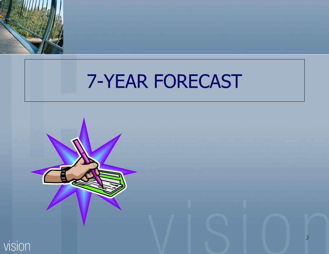 3 7-YEAR FORECAST