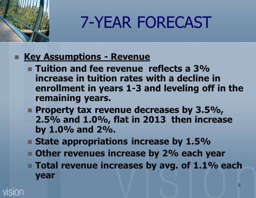 8 Key Assumptions - Revenue Tuition and fee revenue reflects a 3% increase in tuition rates with a decline in enrollment in years 1-3 and leveling off in the remaining years.