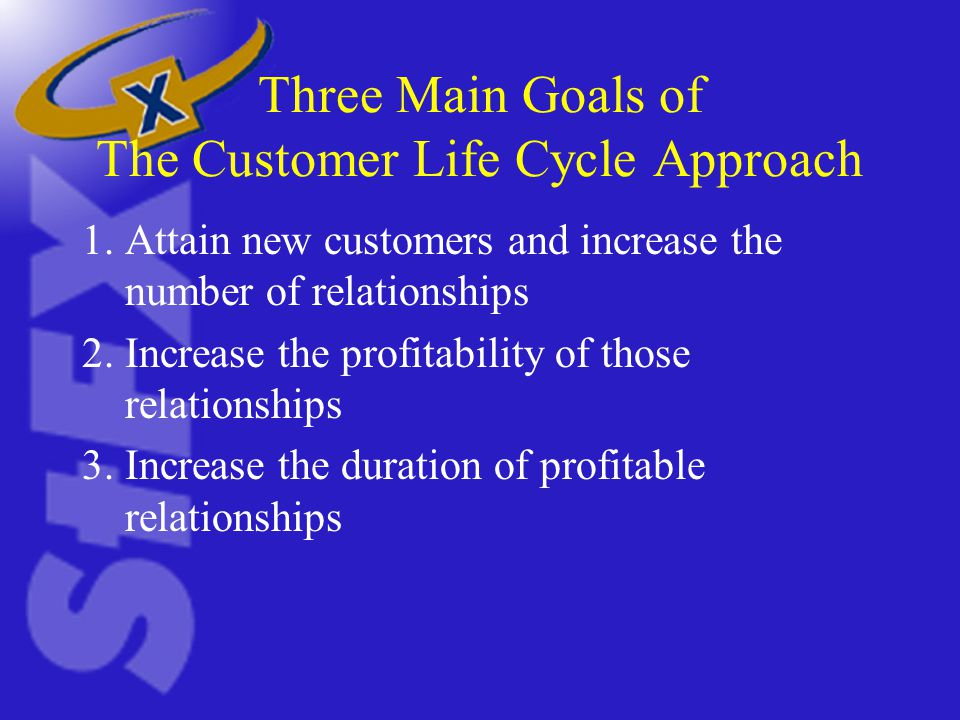 Three Main Goals of The Customer Life Cycle Approach 1.Attain new customers and increase the number of relationships 2.Increase the profitability of those relationships 3.Increase the duration of profitable relationships