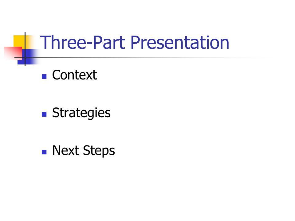 Three-Part Presentation Context Strategies Next Steps