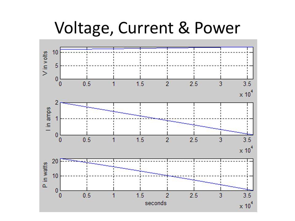 Voltage, Current & Power
