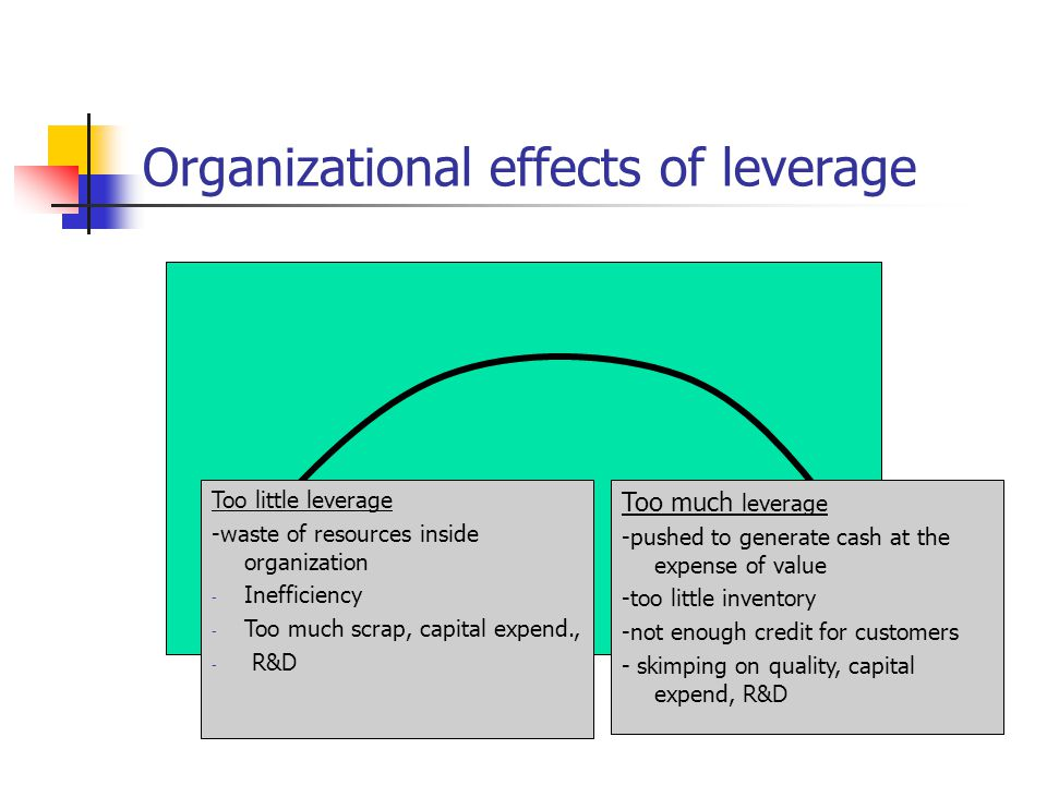Organizational effects of leverage Too little leverage -waste of resources inside organization - Inefficiency - Too much scrap, capital expend., - R&D Too much leverage -pushed to generate cash at the expense of value -too little inventory -not enough credit for customers - skimping on quality, capital expend, R&D
