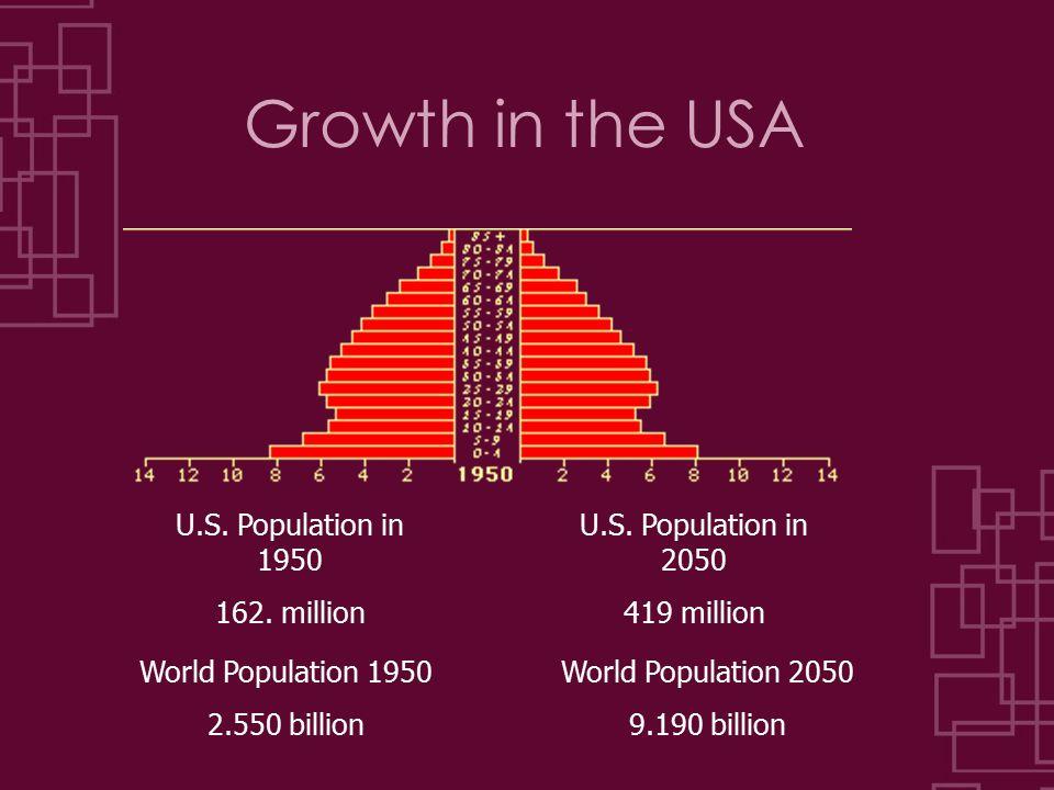 Growth in the USA U.S. Population in 1950 162. million World Population 1950 2.550 billion U.S.