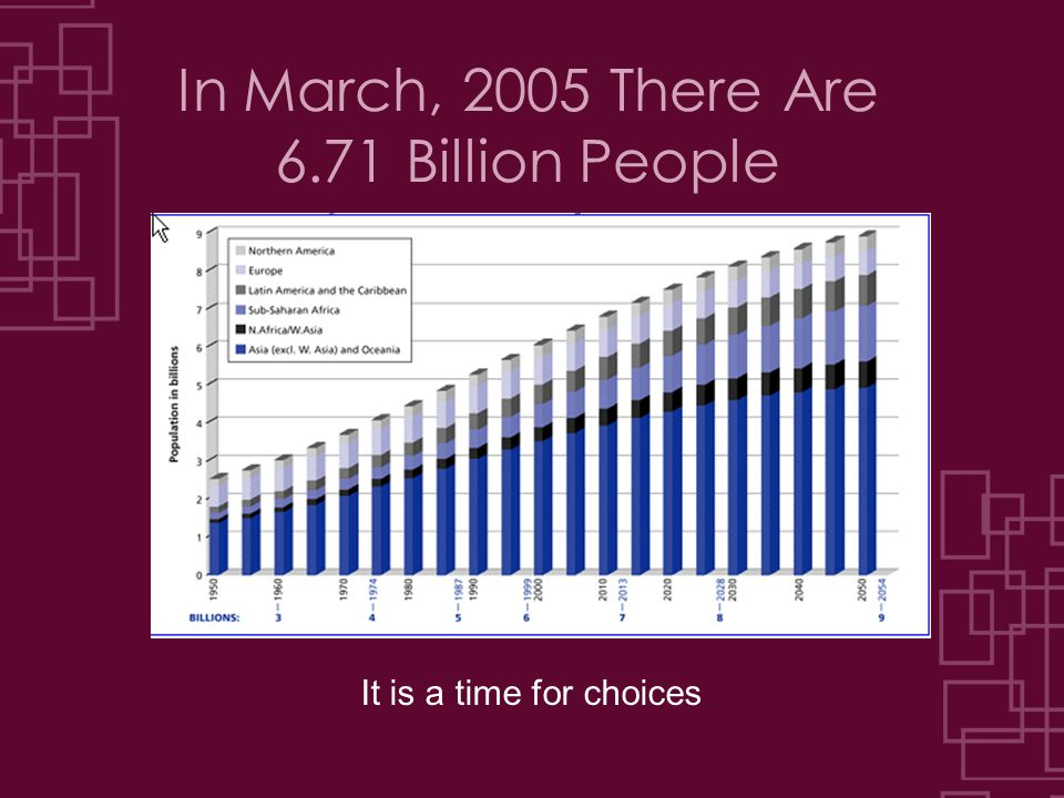In March, 2005 There Are 6.71 Billion People It is a time for choices