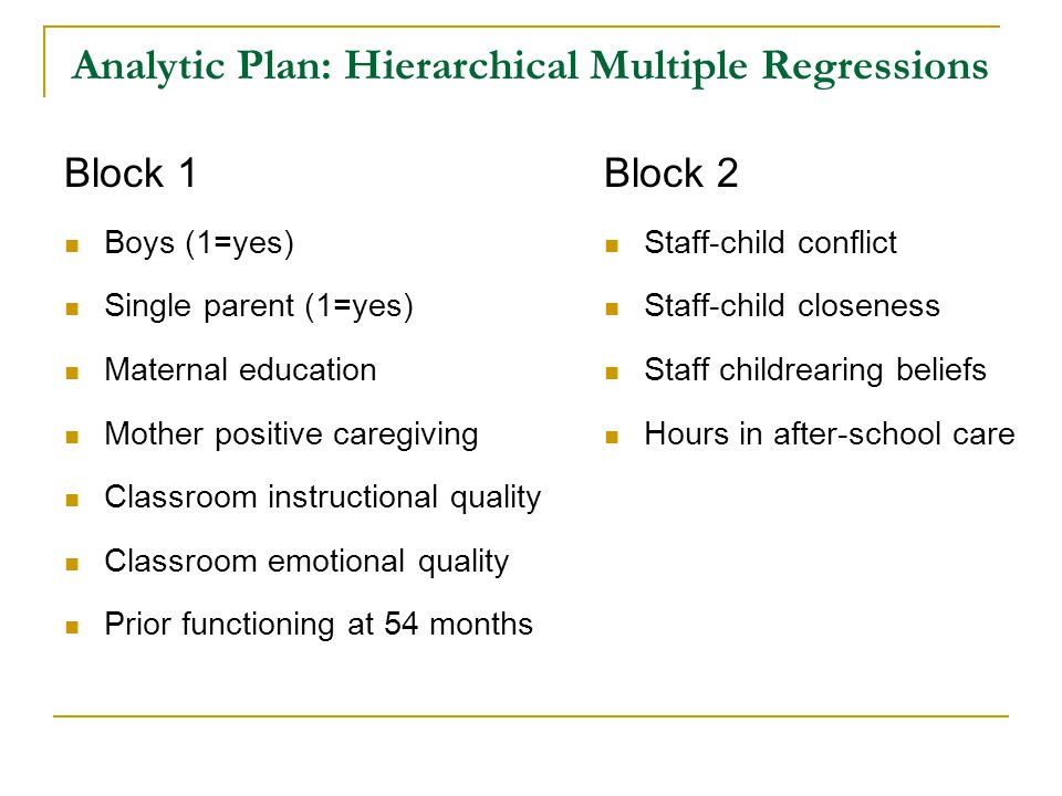 Analytic Plan: Hierarchical Multiple Regressions Block 1 Boys (1=yes) Single parent (1=yes) Maternal education Mother positive caregiving Classroom instructional quality Classroom emotional quality Prior functioning at 54 months Block 2 Staff-child conflict Staff-child closeness Staff childrearing beliefs Hours in after-school care
