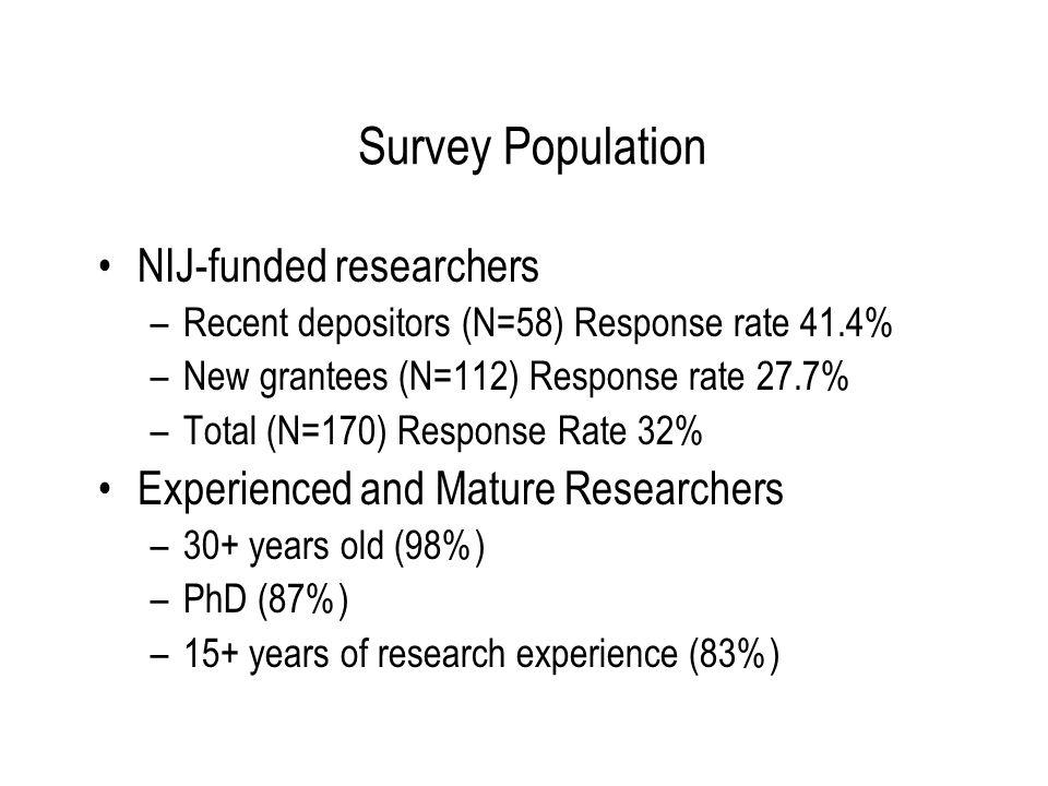 Survey Population NIJ-funded researchers –Recent depositors (N=58) Response rate 41.4% –New grantees (N=112) Response rate 27.7% –Total (N=170) Respon