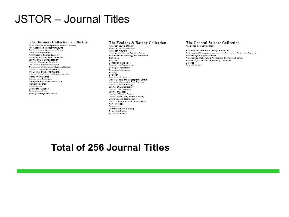 JSTOR – Journal Titles The Business Collection - Title List Total of 46 titles—20 unique to the Business Collection The Academy of Management Journal The Academy of Management Review The Accounting Review Administrative Science Quarterly Industrial and Labor Relations Review Journal of Accounting Research Journal of Consumer Research The Journal of Human Resources The Journal of International Business Studies Journal of Organizational Behavior The Journal of Risk And Insurance Journal of the Operational Research Society Management Science Management Technology Managerial and Decision Economics Marketing Science MIS Quarterly Operations Research Organization Science Strategic Management Journal The Ecology & Botany Collection American Journal of Botany American Midland Naturalist American Naturalist Annals of the Missouri Botanical Garden Annual Review of Ecology and Systematics Biotropica Brittonia Conservation Biology Diversity and Distributions Ecological Applications Ecological Monographs Ecology Evolution Functional Ecology Global Ecology and Biogeographic Letters International Journal of Plant Sciences Journal of Animal Ecology Journal of Applied Ecology Journal of Biogeography Journal of Ecology Journal of Tropical Ecology Journal of the Torrey Botanical Society Limnology and Oceanography Missouri Botanical Garden Annual Report New Phytologist Paleobiology Quarterly Review of Biology Systematic Biology Systematic Botany The General Science Collection Royal Society of London titles: Philosophical Transactions: Biological Sciences Philosophical Transactions: Mathematical, Physical and Engineering Sciences Proceedings: Biological Sciences Proceedings: Mathematical, Physical and Engineering Sciences Proceedings of the National Academy of Sciences Science Scientific Monthly Total of 256 Journal Titles