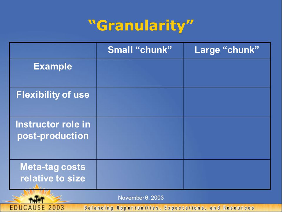 November 6, 2003 Granularity Small chunk Large chunk Example Flexibility of use Instructor role in post-production Meta-tag costs relative to size