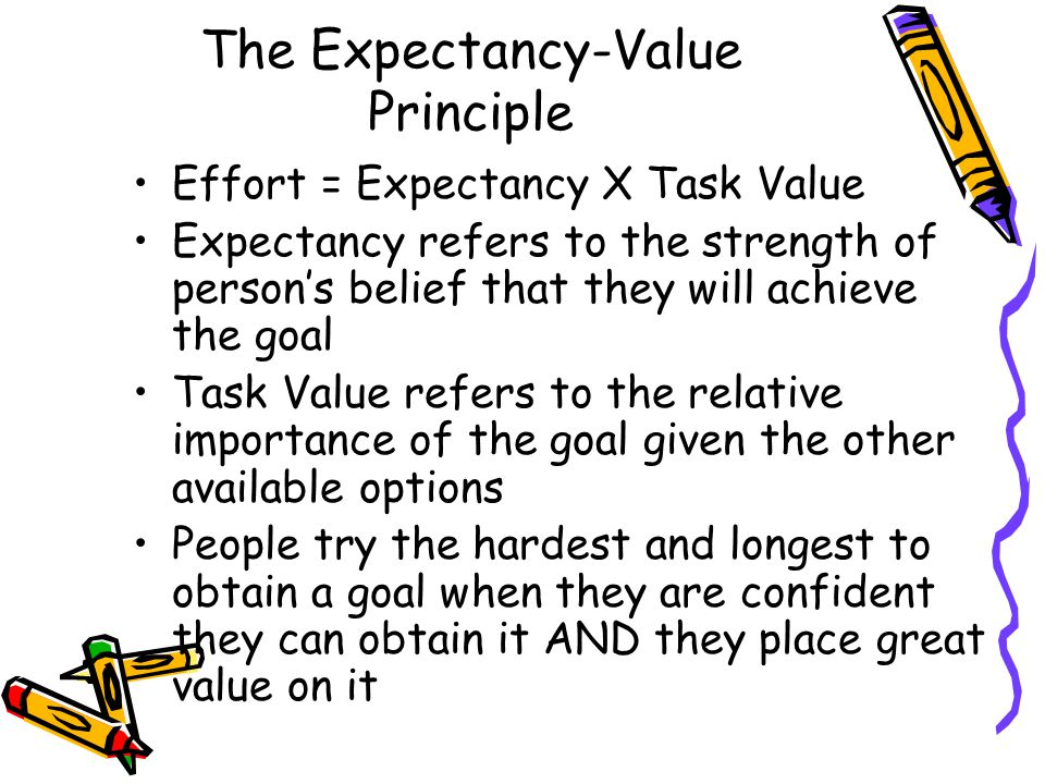 The Expectancy-Value Principle Effort = Expectancy X Task Value Expectancy refers to the strength of person's belief that they will achieve the goal Task Value refers to the relative importance of the goal given the other available options People try the hardest and longest to obtain a goal when they are confident they can obtain it AND they place great value on it