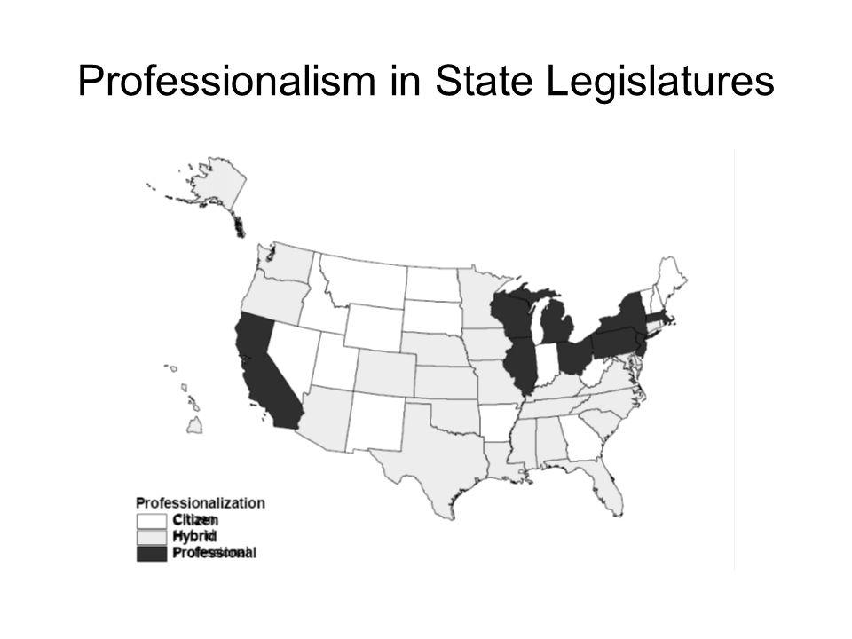 Occupations of State Legislators 1993