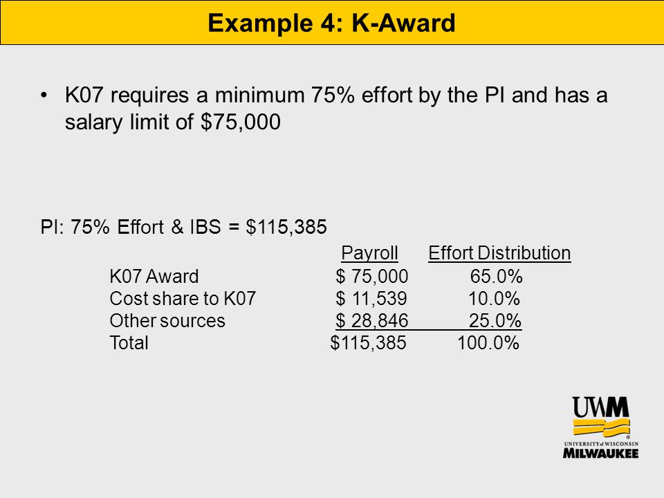 K07 requires a minimum 75% effort by the PI and has a salary limit of $75,000 Example 4: K-Award PI: 75% Effort & IBS = $115,385 Payroll Effort Distribution K07 Award $ 75,000 65.0% Cost share to K07 $ 11,539 10.0% Other sources $ 28,846 25.0% Total $115,385 100.0%