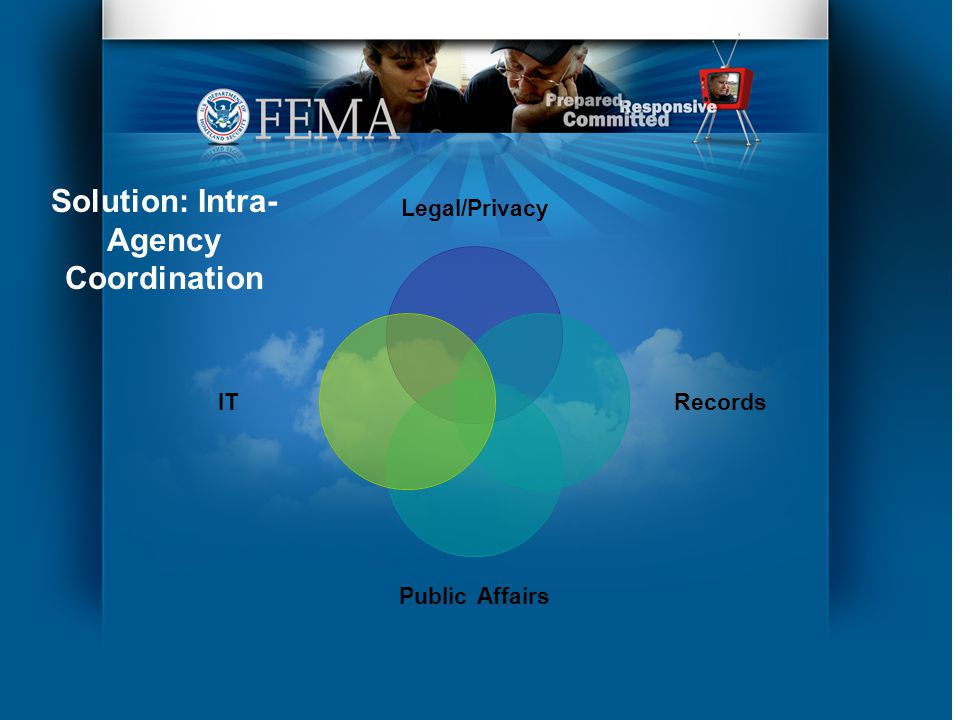 Legal/Privacy Records Public Affairs IT Solution: Intra- Agency Coordination