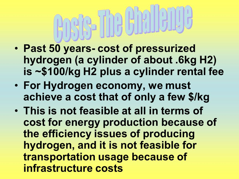 Past 50 years- cost of pressurized hydrogen (a cylinder of about.6kg H2) is ~$100/kg H2 plus a cylinder rental fee For Hydrogen economy, we must achieve a cost that of only a few $/kg This is not feasible at all in terms of cost for energy production because of the efficiency issues of producing hydrogen, and it is not feasible for transportation usage because of infrastructure costs