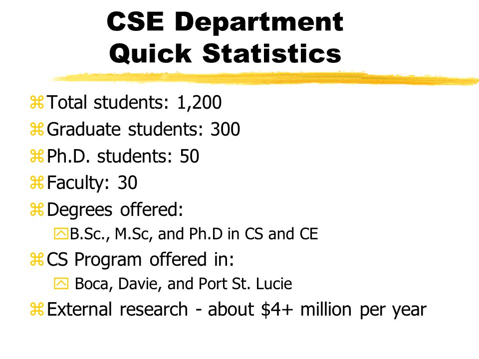 CSE Department Quick Statistics zTotal students: 1,200 zGraduate students: 300 zPh.D. students: 50 zFaculty: 30 zDegrees offered: yB.Sc., M.Sc, and Ph