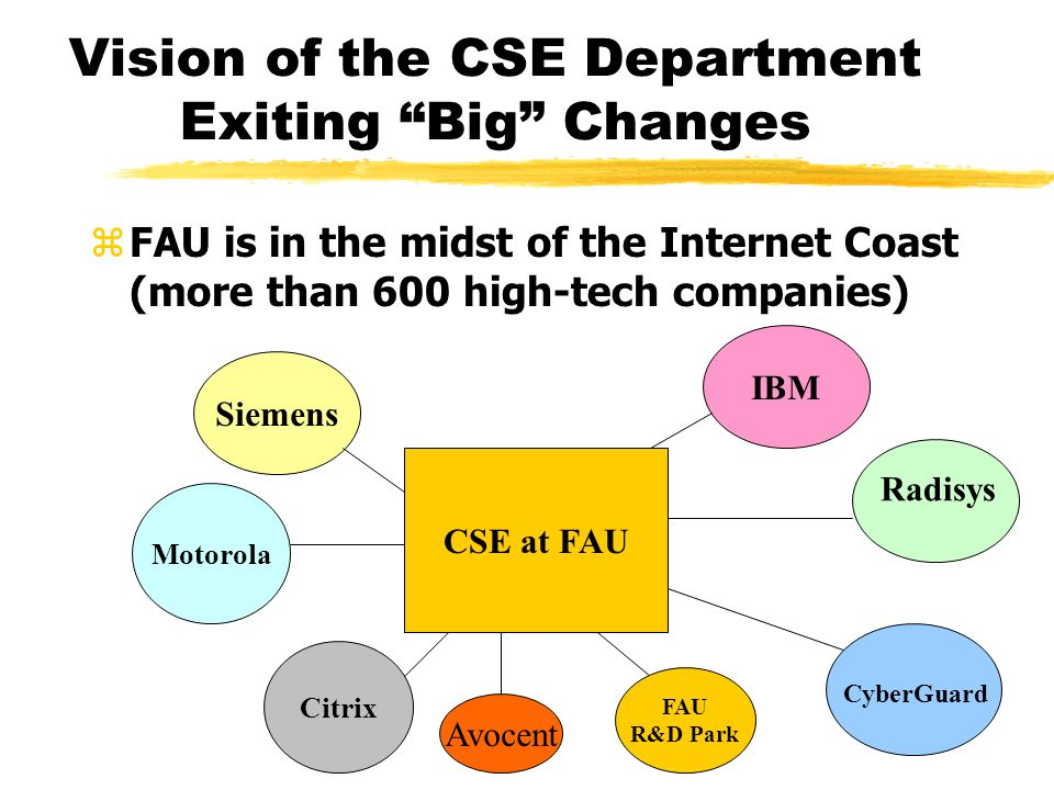 Vision of the CSE Department Exiting Big Changes zFAU is in the midst of the Internet Coast (more than 600 high-tech companies) CSE at FAU Citrix IBM Siemens Motorola Radisys CyberGuard FAU R&D Park Avocent