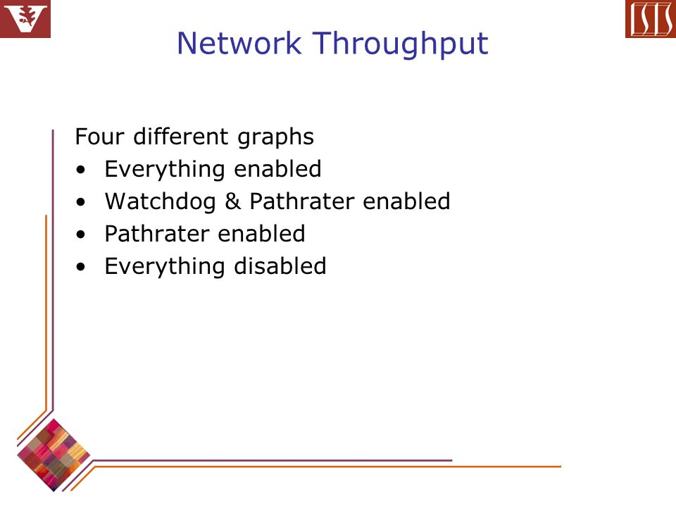 Network Throughput Four different graphs Everything enabled Watchdog & Pathrater enabled Pathrater enabled Everything disabled