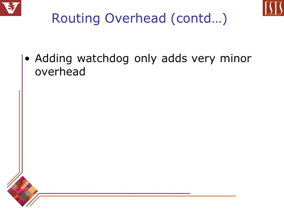 Routing Overhead (contd…) Adding watchdog only adds very minor overhead