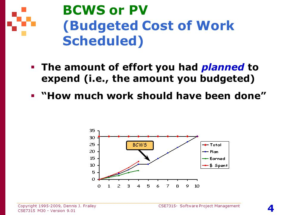 Copyright 1995-2009, Dennis J. Frailey CSE7315- Software Project Management CSE7315 M30 - Version 9.01 4 BCWS or PV (Budgeted Cost of Work Scheduled)