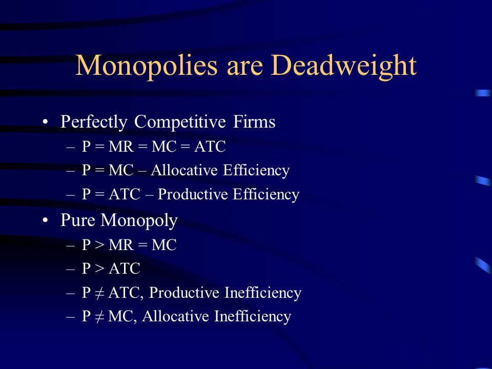Monopolies are Deadweight Perfectly Competitive Firms –P = MR = MC = ATC –P = MC – Allocative Efficiency –P = ATC – Productive Efficiency Pure Monopoly –P > MR = MC –P > ATC –P ≠ ATC, Productive Inefficiency –P ≠ MC, Allocative Inefficiency