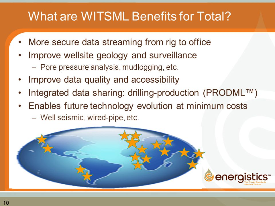 11 Partners Service companies Total's End-to-End WITSML Data Architecture Mudlogging LWD Wireline Other… Corporate: Geol Ops + Asset + Drilling 1)Composite Real-time displays 2)Smart Tools for events analysis 3)WITSML feed to Total applications Office: Surveillance, QC, Geol Ops + Asset + Drilling + … Replication