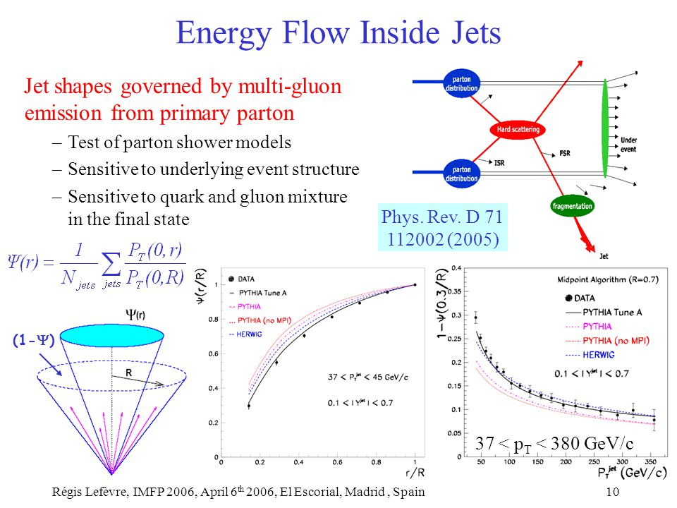 Régis Lefèvre, IMFP 2006, April 6 th 2006, El Escorial, Madrid, Spain10 Energy Flow Inside Jets (1-  ) Jet shapes governed by multi-gluon emission from primary parton –Test of parton shower models –Sensitive to underlying event structure –Sensitive to quark and gluon mixture in the final state Phys.