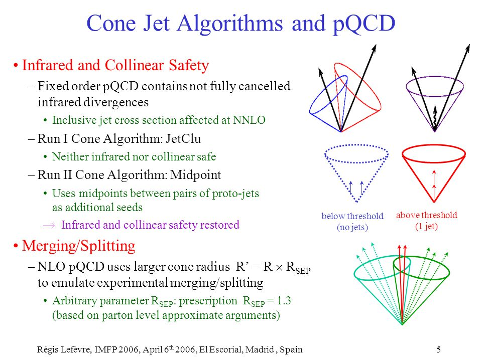 Régis Lefèvre, IMFP 2006, April 6 th 2006, El Escorial, Madrid, Spain5 Cone Jet Algorithms and pQCD Infrared and Collinear Safety –Fixed order pQCD contains not fully cancelled infrared divergences Inclusive jet cross section affected at NNLO –Run I Cone Algorithm: JetClu Neither infrared nor collinear safe –Run II Cone Algorithm: Midpoint Uses midpoints between pairs of proto-jets as additional seeds  Infrared and collinear safety restored Merging/Splitting –NLO pQCD uses larger cone radius R' = R  R SEP to emulate experimental merging/splitting Arbitrary parameter R SEP : prescription R SEP = 1.3 (based on parton level approximate arguments) below threshold (no jets) above threshold (1 jet)