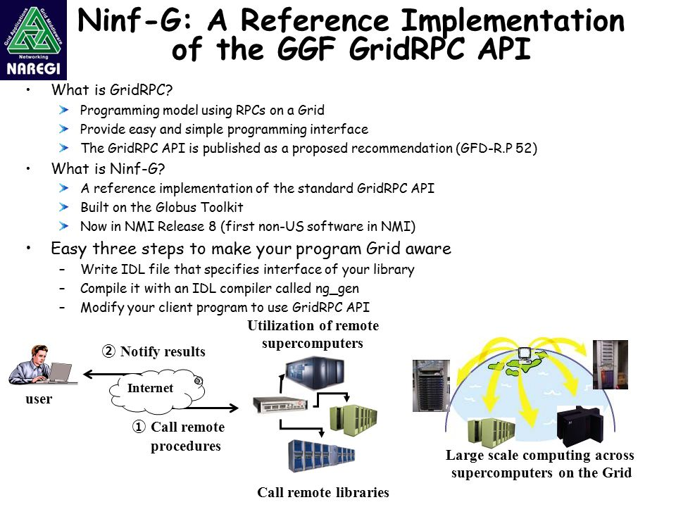 Ninf-G: A Reference Implementation of the GGF GridRPC API Large scale computing across supercomputers on the Grid user ① Call remote procedures ② Notify results Utilization of remote supercomputers Call remote libraries Internet What is GridRPC.