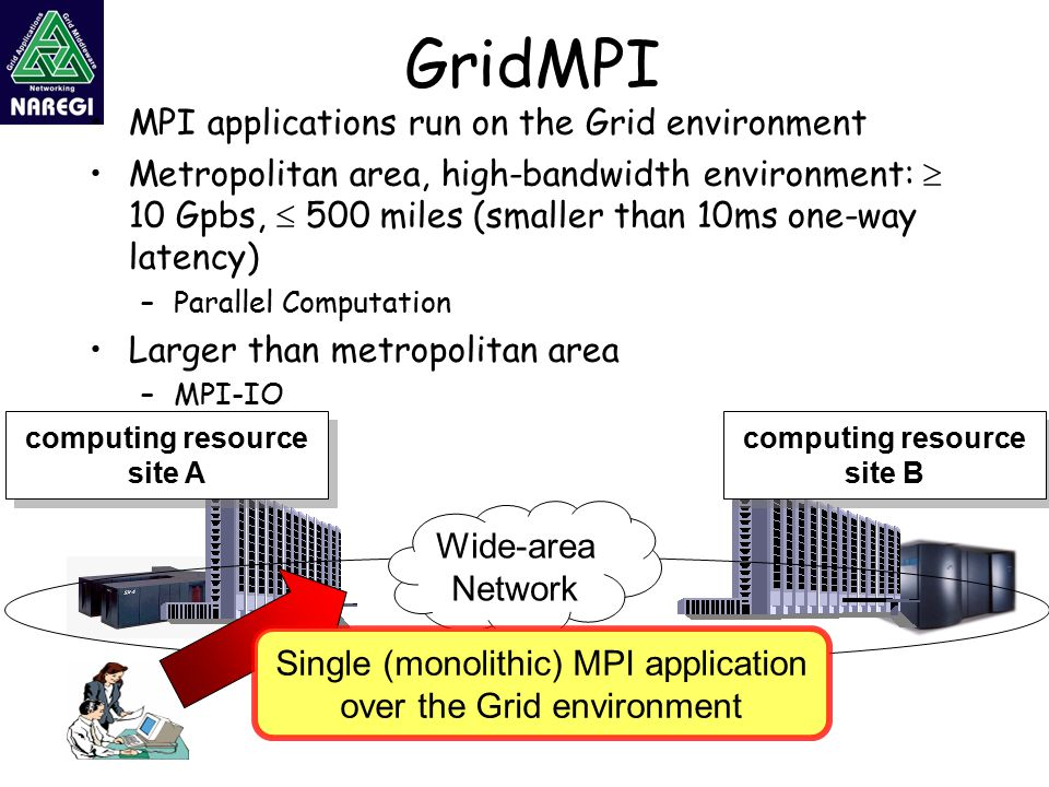 GridMPI MPI applications run on the Grid environment Metropolitan area, high-bandwidth environment:  10 Gpbs,  500 miles (smaller than 10ms one-way latency) –Parallel Computation Larger than metropolitan area –MPI-IO Wide-area Network Single (monolithic) MPI application over the Grid environment computing resource site A computing resource site A computing resource site B computing resource site B