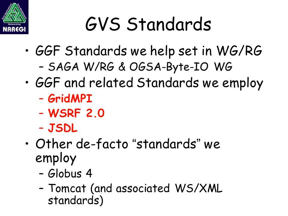 GVS Standards GGF Standards we help set in WG/RG –SAGA W/RG & OGSA-Byte-IO WG GGF and related Standards we employ –GridMPI –WSRF 2.0 –JSDL Other de-fa