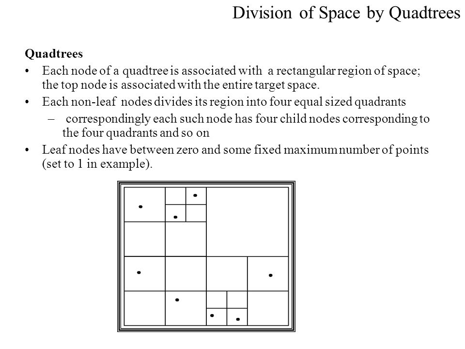 Division of Space by Quadtrees Quadtrees Each node of a quadtree is associated with a rectangular region of space; the top node is associated with the