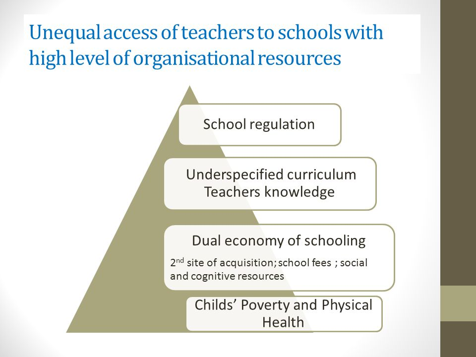 Unequal access of teachers to schools with high level of organisational resources School regulation Underspecified curriculum Teachers knowledge Child