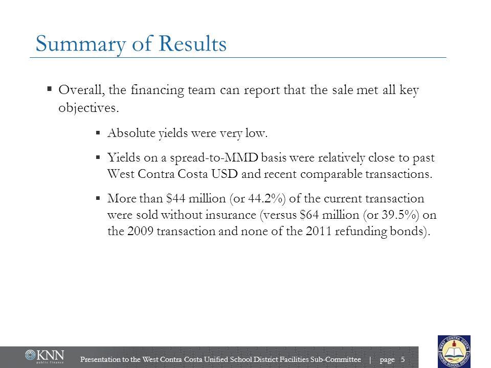 Qualified School Construction Bonds  The District also sold $21 million of qualified school construction bonds.
