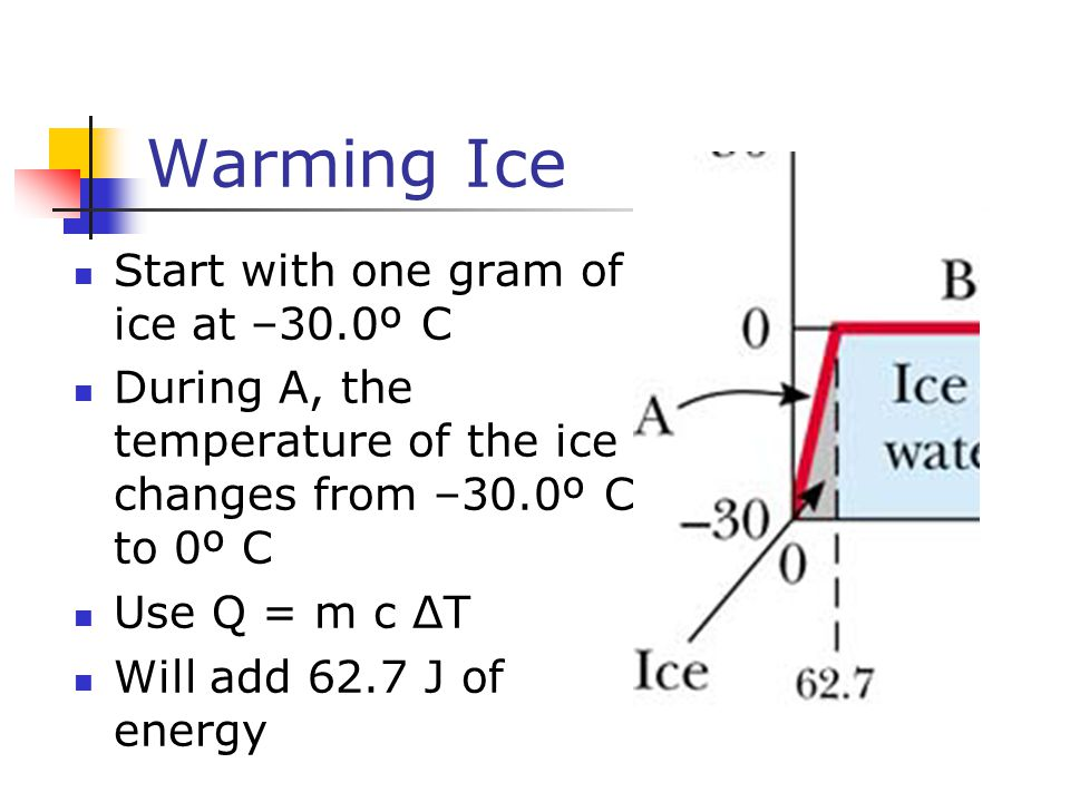 Warming Ice Start with one gram of ice at –30.0º C During A, the temperature of the ice changes from –30.0º C to 0º C Use Q = m c ΔT Will add 62.7 J o