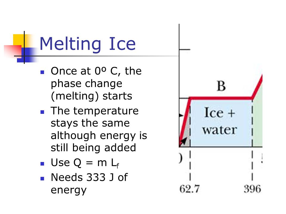 Melting Ice Once at 0º C, the phase change (melting) starts The temperature stays the same although energy is still being added Use Q = m L f Needs 33