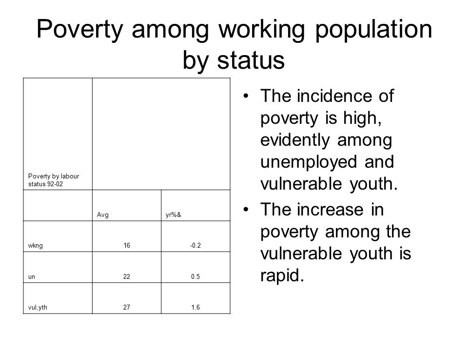Poverty among working population by sector The incidence of poverty is highest in agriculture, then construction and light industry The reduction of poverty was fastest among extractives and services.