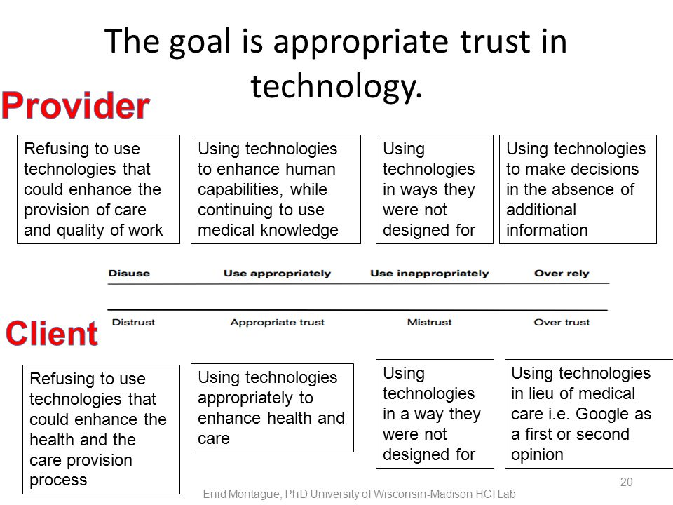 The goal is appropriate trust in technology.