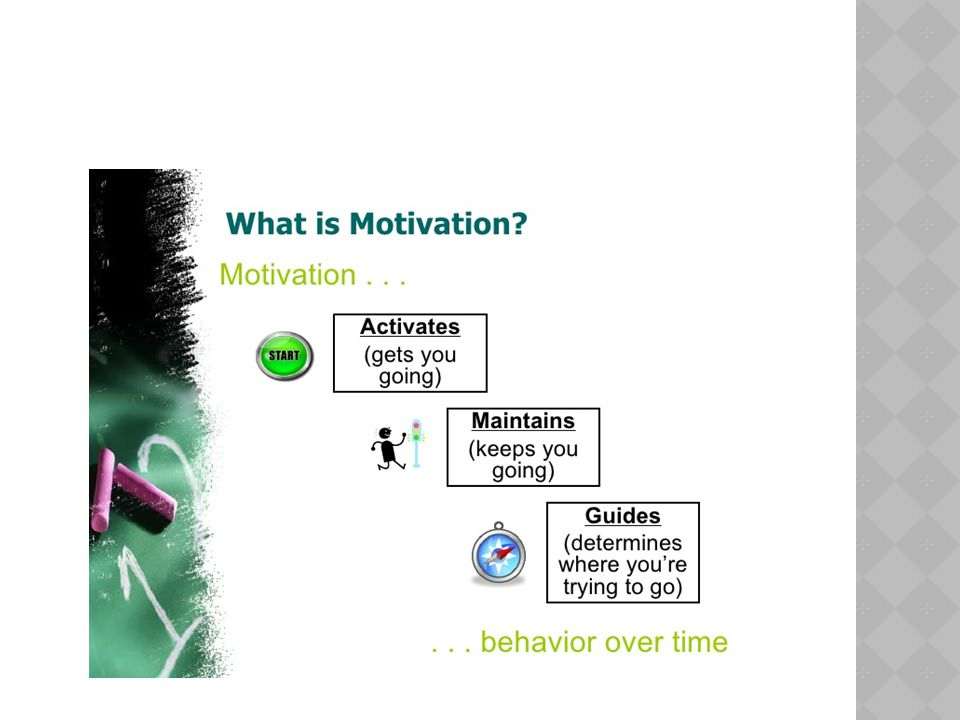  Motivation results from the interaction of both conscious and unconscious factors such as Intensity of desire or need Incentive or reward value of the goal Expectations of the individual and of his or her peers