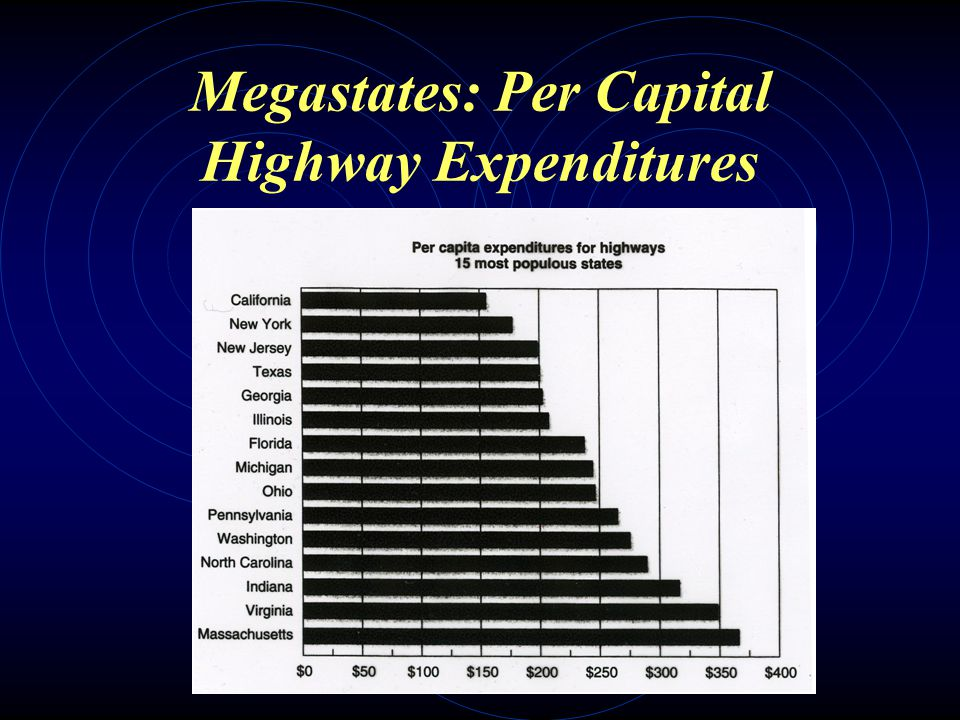 Texas Department of Transportation o Administers the money o 46% of highway funds = federal money o State Money—from gas tax (15 of 20 cents per gallon) O  These funds earmarked for highways O Little or no money or consideration for public transport