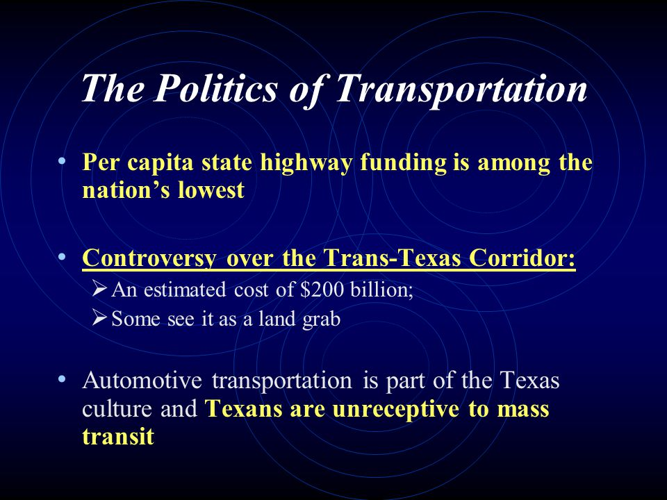 Texas Highway System--Use