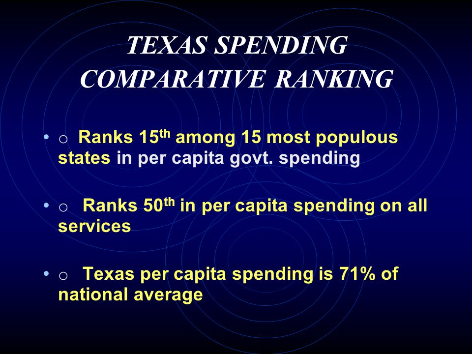 TEXAS SPENDING COMPARATIVE RANKING o Ranks 15 th among 15 most populous states in per capita govt.