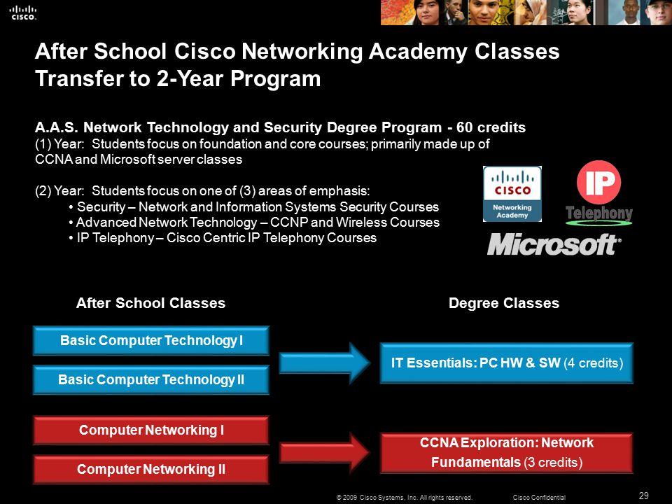 29 © 2009 Cisco Systems, Inc.