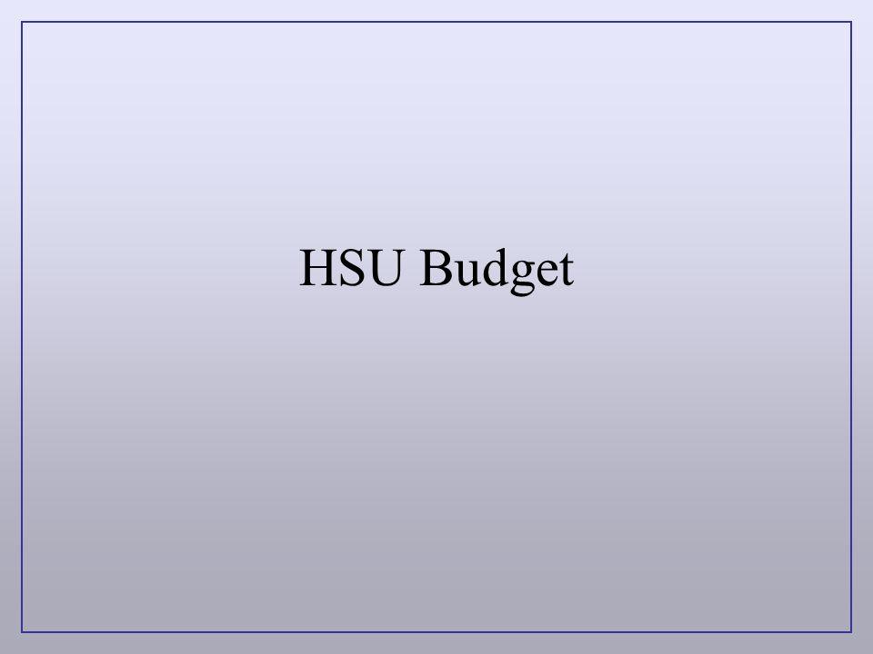 HSU Budget