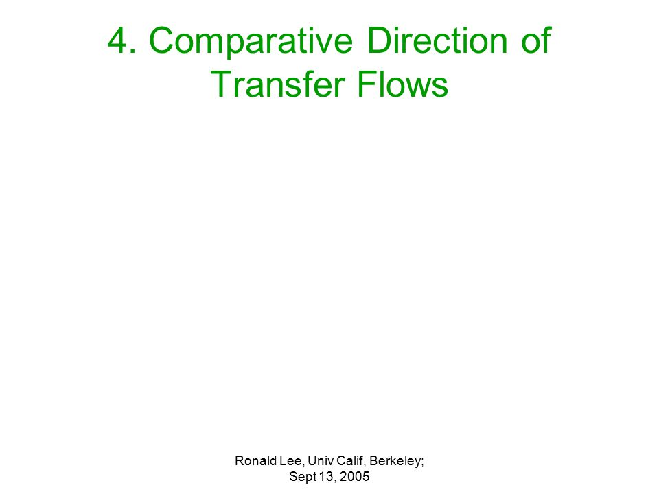 Ronald Lee, Univ Calif, Berkeley; Sept 13, 2005 4. Comparative Direction of Transfer Flows