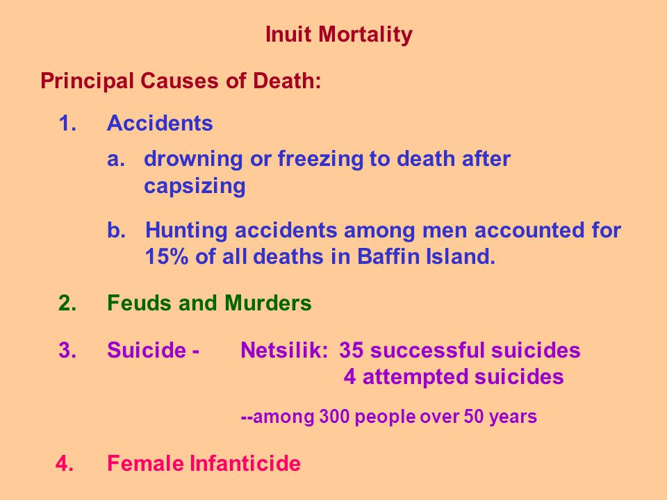 Inuit Mortality Principal Causes of Death: 1.Accidents a. drowning or freezing to death after capsizing b. Hunting accidents among men accounted for 1